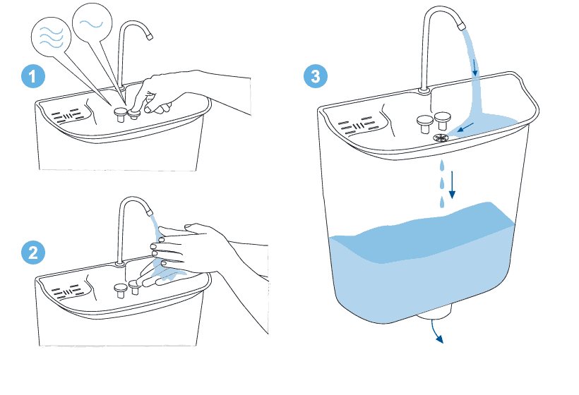 Úsporný WC splachovač s umývadlom AQUAdue