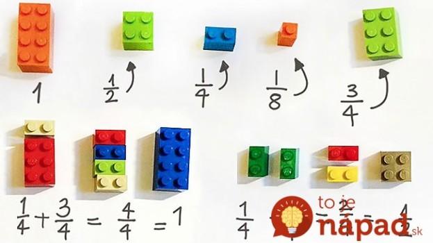 Učiteľka prišla s perfektnou fintou, ako naučiť deti matematiku: Toto by mal skúsiť každý rodič, výsledky sú ohromné!