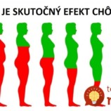 Toto sa stane s vašim telom, keď budete každý deň len chodiť: Na toto sa nechytá beh ani cvičenie vo fitku!